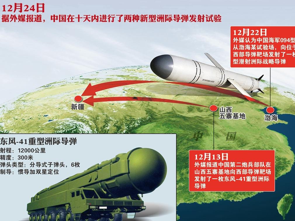 Image result for 军äo‹å¤′条 东风-41 战略核åˉ¼å¼1